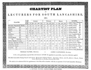 Chartist lecture plan